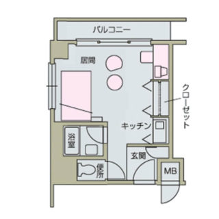 ラ・メール北大阪(南西角部屋)